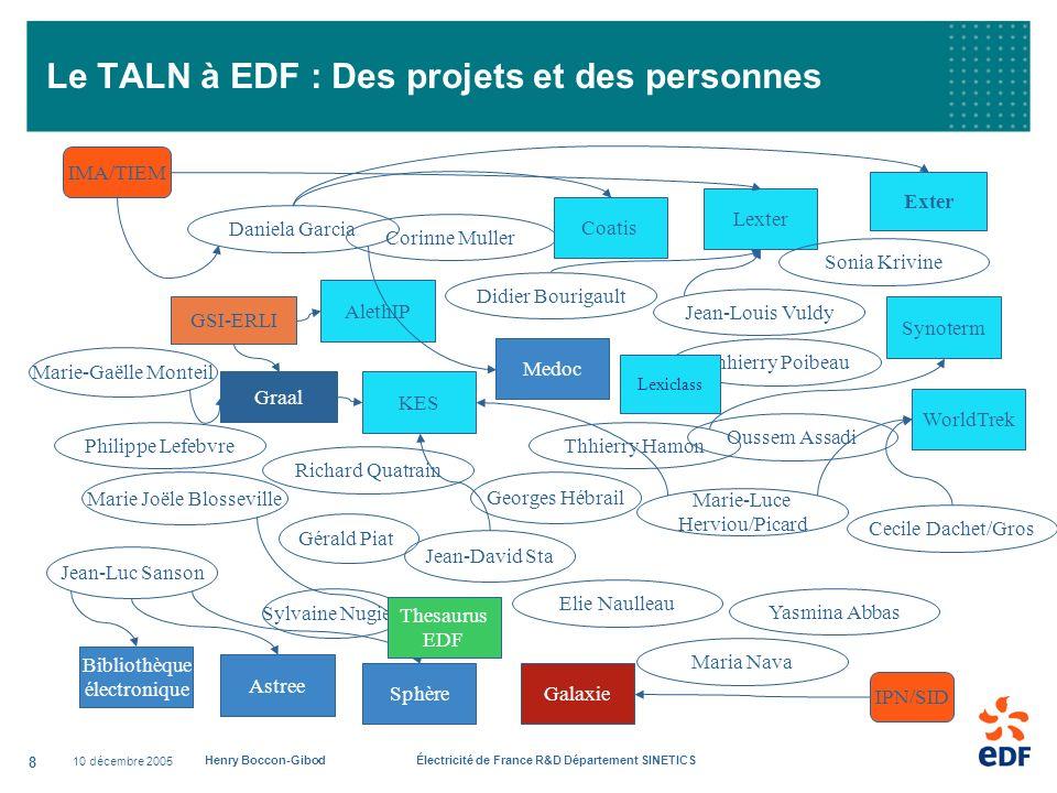 10 décembre 2005 Henry Boccon-Gibod Électricité de France R&D Département SINETICS 8 Le TALN à EDF : Des projets et des personnes Graal GSI-ERLI Aleth