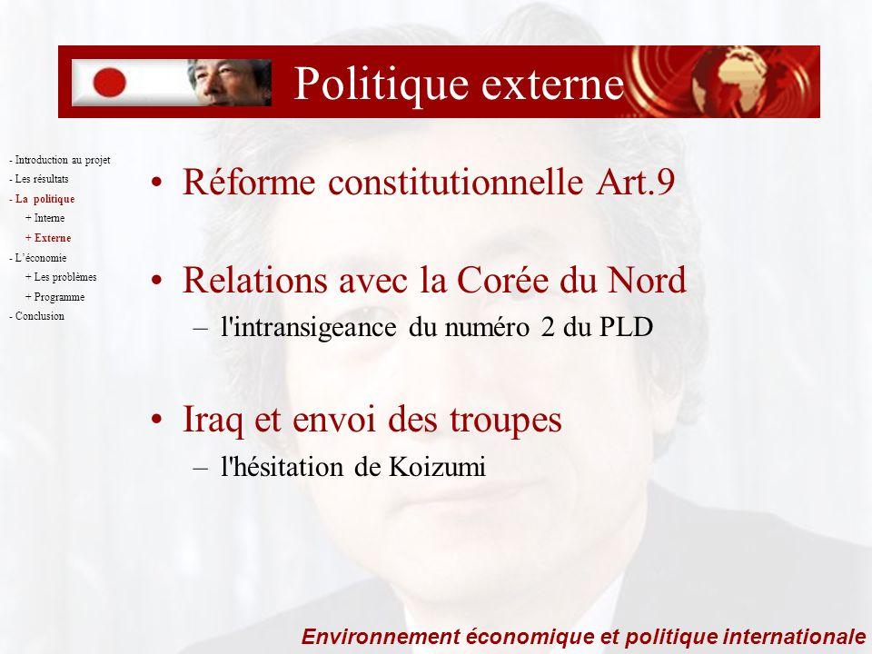 Politique externe Réforme constitutionnelle Art.9 Relations avec la Corée du Nord –l intransigeance du numéro 2 du PLD Iraq et envoi des troupes –l hésitation de Koizumi Environnement économique et politique internationale - Introduction au projet - Les résultats - La politique + Interne + Externe - Léconomie + Les problèmes + Programme - Conclusion