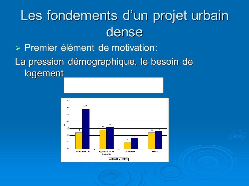 Les fondements dun projet urbain dense Premier élément de motivation: La pression démographique, le besoin de logement Comparatif des taux de croissance démographique 1982/1990 – 1990/1999 Comparatif des taux de croissance démographique 1982/1990 – 1990/1999
