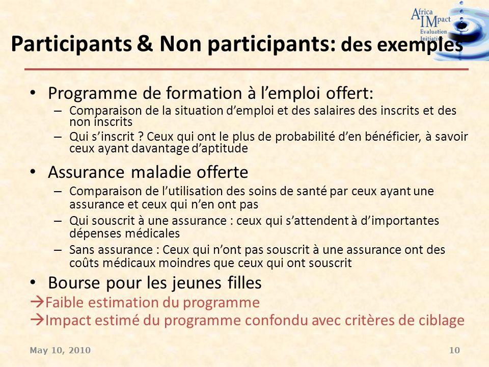 Participants & Non participants: des exemples Programme de formation à lemploi offert: – Comparaison de la situation demploi et des salaires des inscrits et des non inscrits – Qui sinscrit .