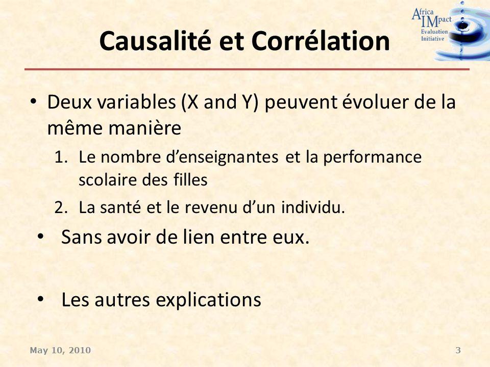 Causalité et Corrélation Deux variables (X and Y) peuvent évoluer de la même manière 1.Le nombre denseignantes et la performance scolaire des filles 2.La santé et le revenu dun individu.