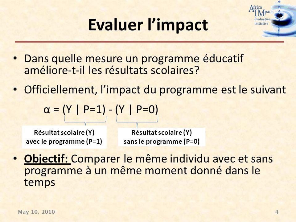 Evaluer limpact Dans quelle mesure un programme éducatif améliore-t-il les résultats scolaires.