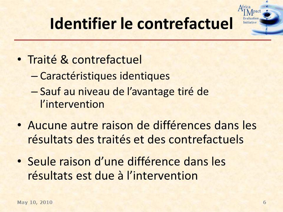 Identifier le contrefactuel Traité & contrefactuel – Caractéristiques identiques – Sauf au niveau de lavantage tiré de lintervention Aucune autre raison de différences dans les résultats des traités et des contrefactuels Seule raison dune différence dans les résultats est due à lintervention May 10, 20106