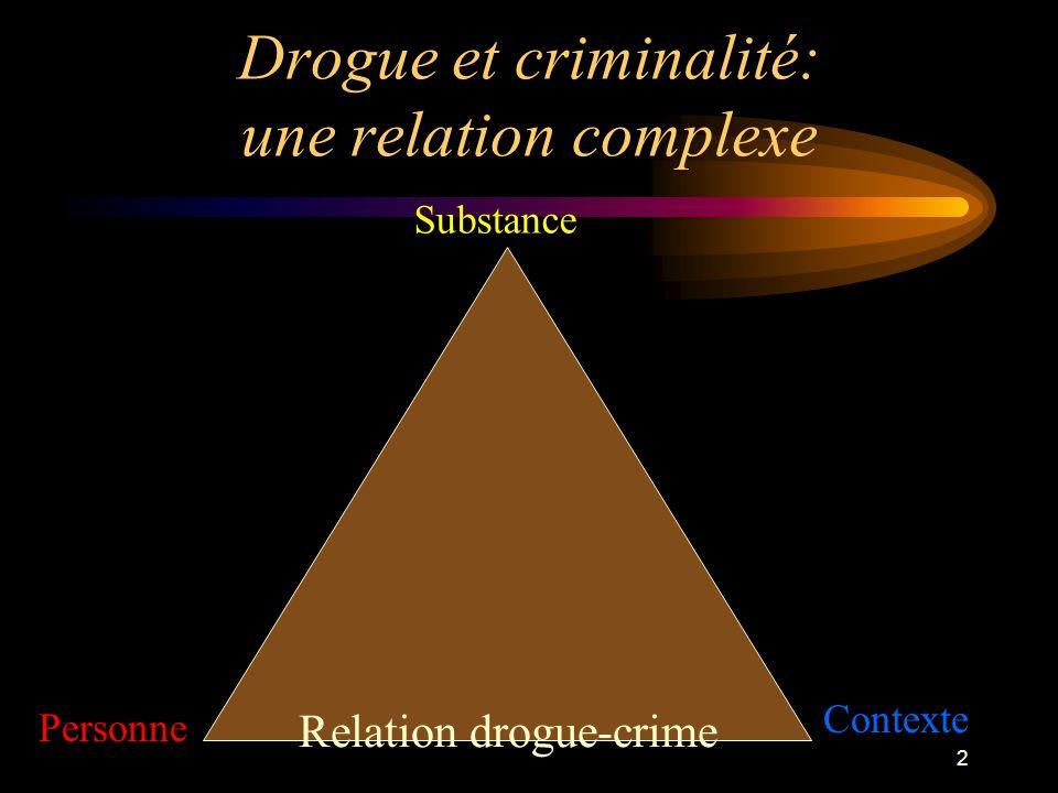 3 Trois types de relation Une criminalité associée: –À leffet psycho-pharmacologique, –Aux coûts élevés de certaines drogues, et –Au milieu illicite.
