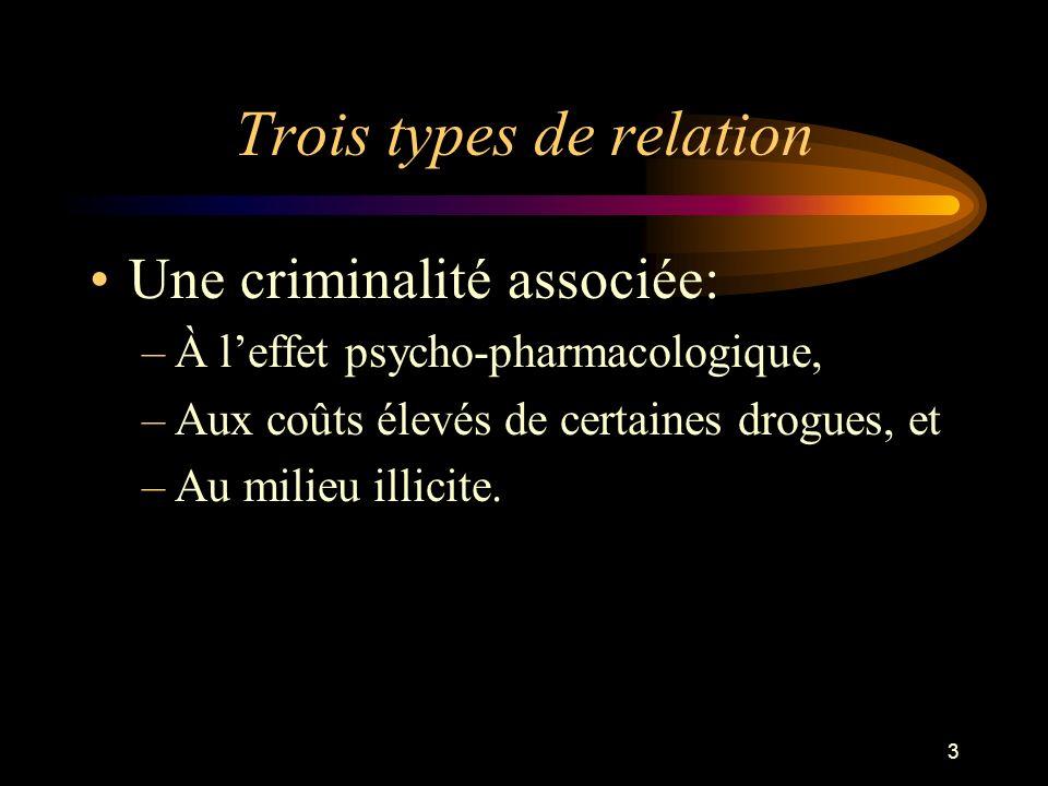 14 Drogue et criminalité: une relation complexe Relation drogue-crime Substance Personne Contexte