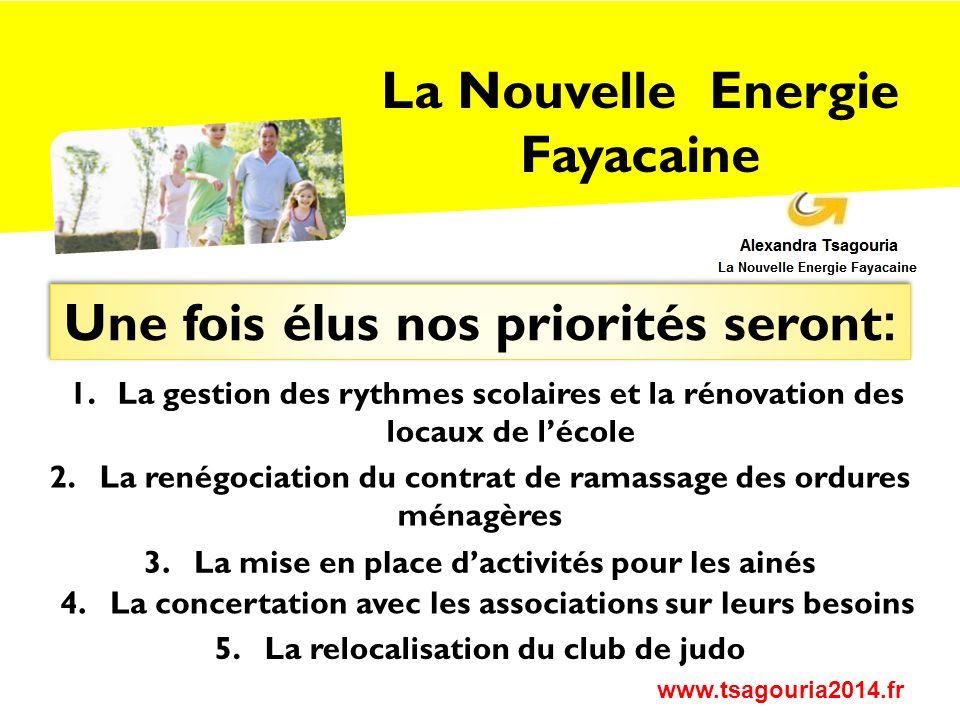 La Nouvelle Energie Fayacaine www.tsagouria2014.fr Avez-vous des questions ?