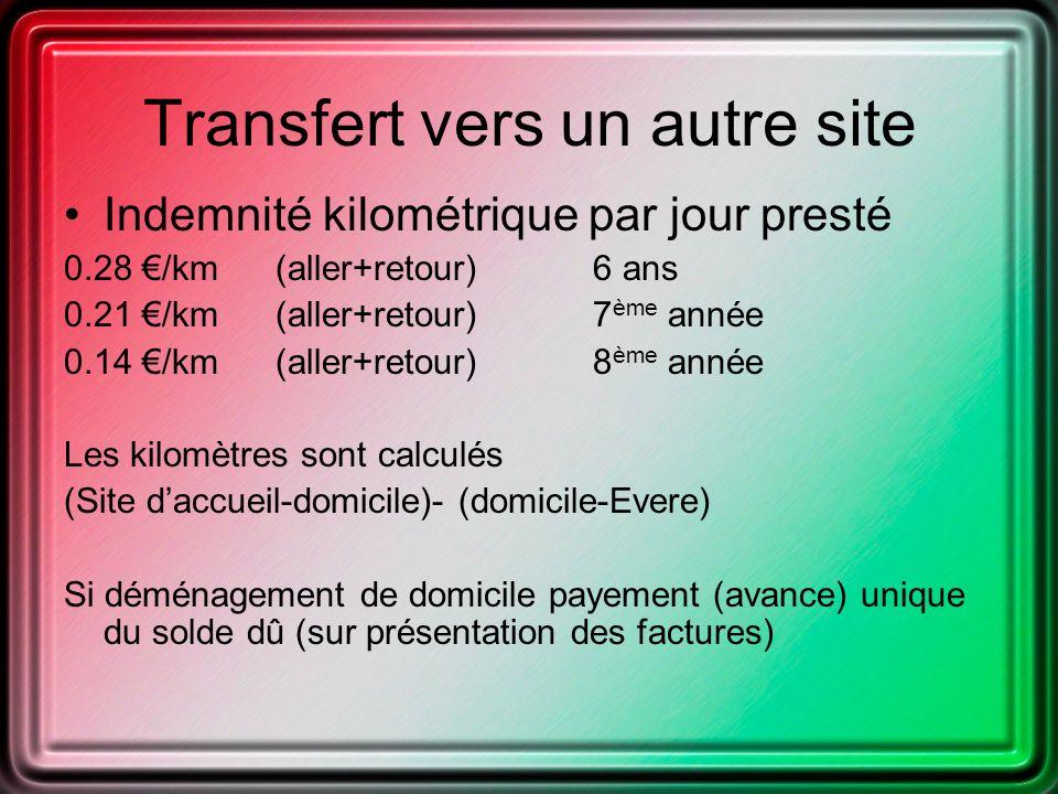 Transfert vers un autre site Exemple : Si lon parcours actuellement pour venir à Evere 10 km, et que du domicile à Anvers lon parcourra 40 km.