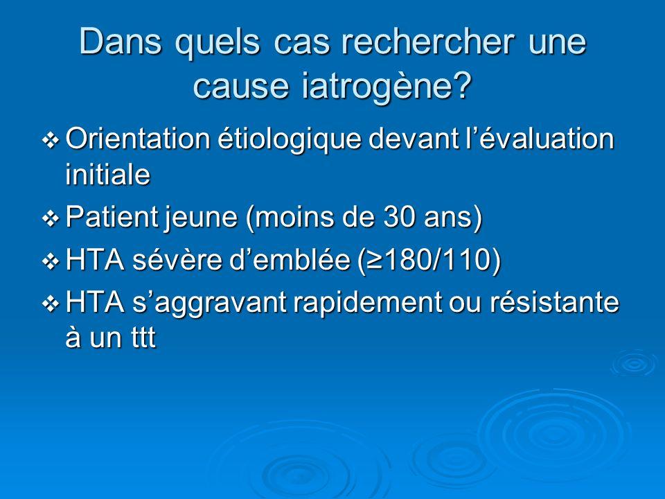 Diagnostic dune HTA iatrogène Il repose sur linterrogatoire.
