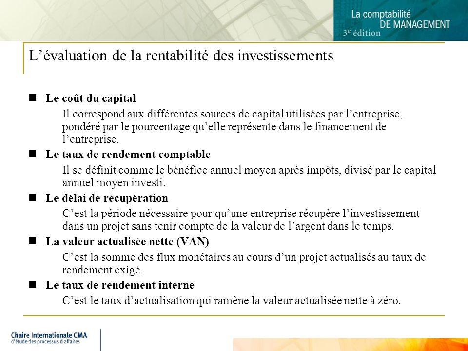 11 Lévaluation de la rentabilité des investissements Le coût du capital Il correspond aux différentes sources de capital utilisées par lentreprise, pondéré par le pourcentage quelle représente dans le financement de lentreprise.