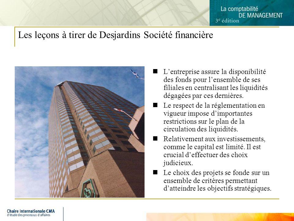 12 Les leçons à tirer de Desjardins Société financière Lentreprise assure la disponibilité des fonds pour lensemble de ses filiales en centralisant les liquidités dégagées par ces dernières.