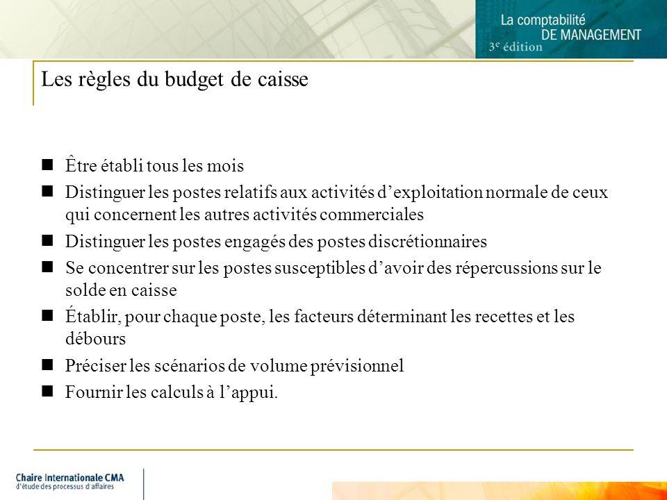6 Les règles du budget de caisse Être établi tous les mois Distinguer les postes relatifs aux activités dexploitation normale de ceux qui concernent l