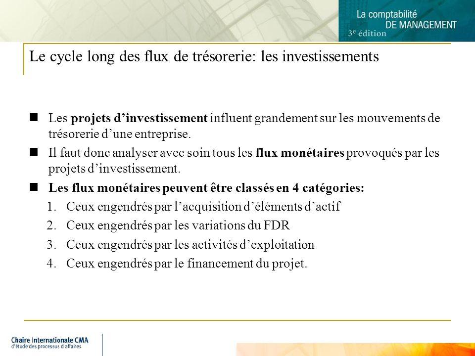 8 Le cycle long des flux de trésorerie: les investissements Les projets dinvestissement influent grandement sur les mouvements de trésorerie dune entr