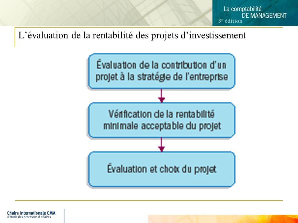 9 Lévaluation de la rentabilité des projets dinvestissement