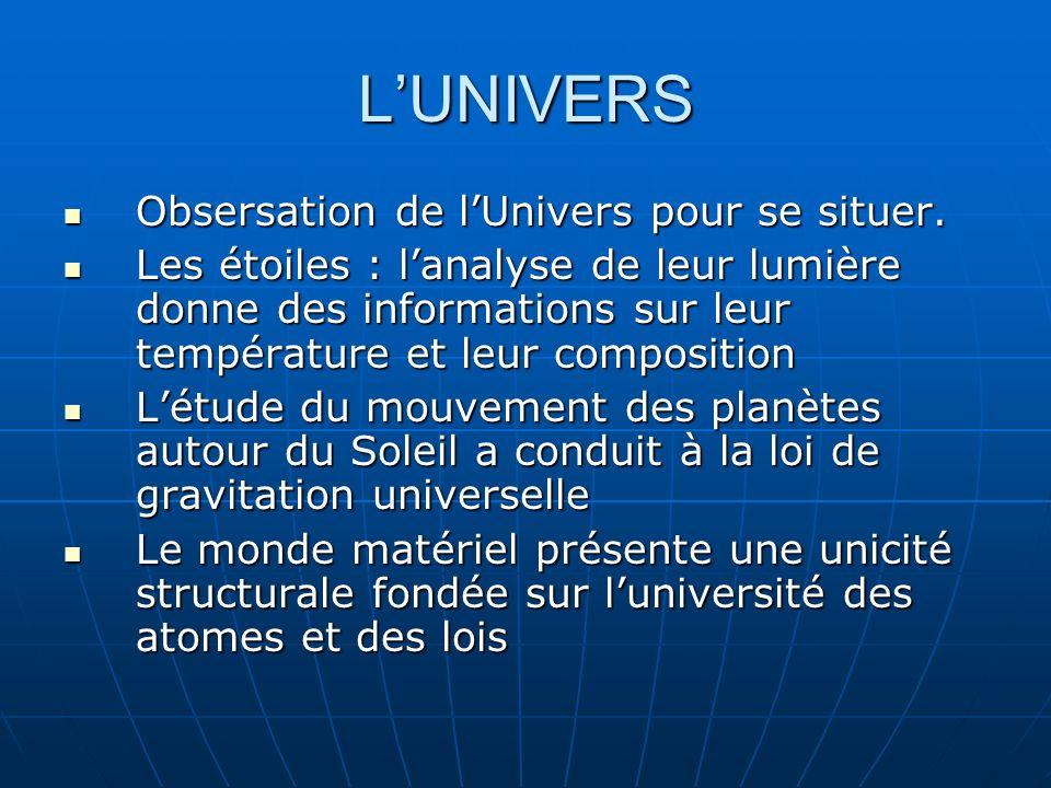 LUNIVERS Obsersation de lUnivers pour se situer.Obsersation de lUnivers pour se situer.