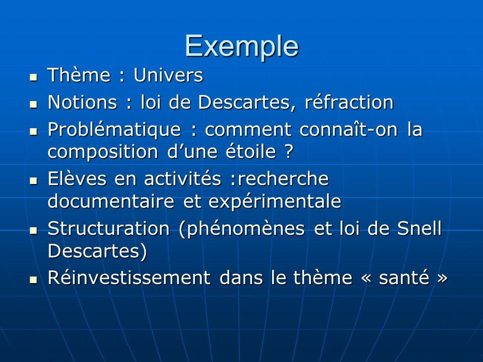 Exemple Thème : Univers Thème : Univers Notions : loi de Descartes, réfraction Notions : loi de Descartes, réfraction Problématique : comment connaît-on la composition dune étoile .