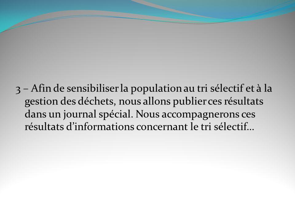 3 – Afin de sensibiliser la population au tri sélectif et à la gestion des déchets, nous allons publier ces résultats dans un journal spécial.