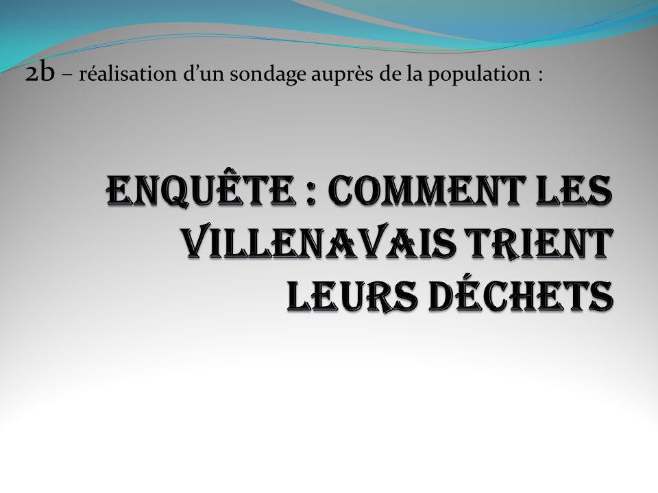 2b – réalisation dun sondage auprès de la population :