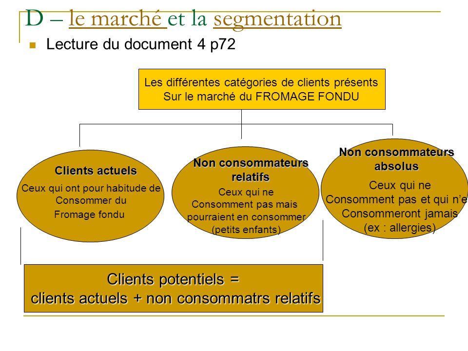 D – le marché et la segmentationle marché segmentation Lecture du document 4 p72 Les différentes catégories de clients présents Sur le marché du FROMA