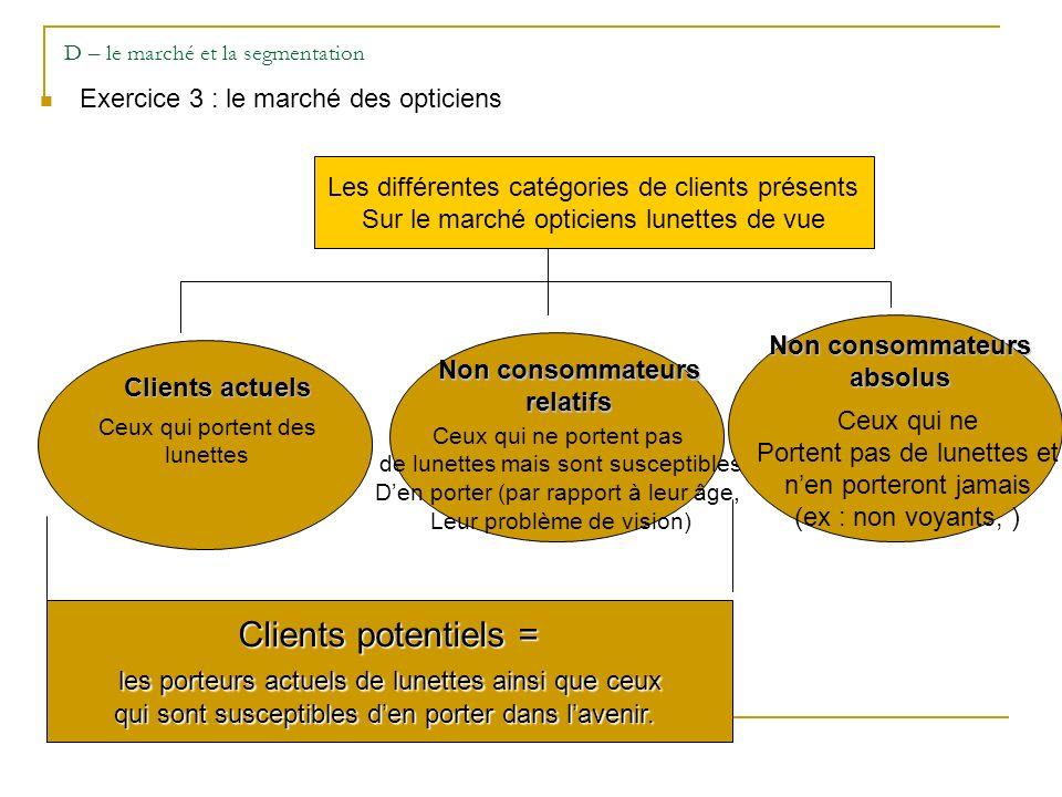 D – le marché et la segmentation Exercice 3 : le marché des opticiens Les différentes catégories de clients présents Sur le marché opticiens lunettes