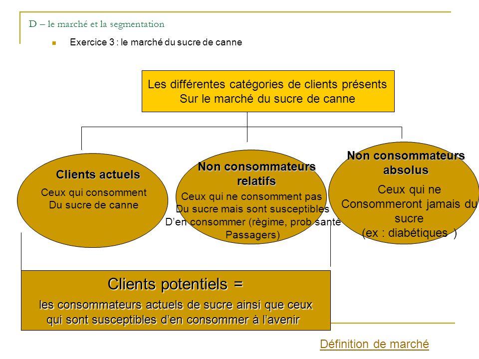 D – le marché et la segmentation Exercice 3 : le marché du sucre de canne Les différentes catégories de clients présents Sur le marché du sucre de can