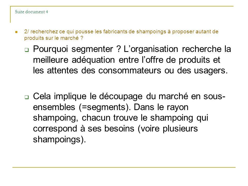 Suite document 4 2/ recherchez ce qui pousse les fabricants de shampoings à proposer autant de produits sur le marché ? Pourquoi segmenter ? Lorganisa