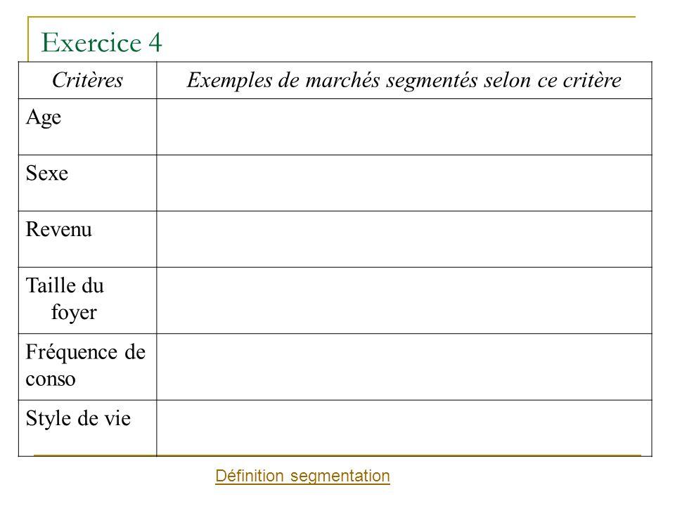 Exercice 4 CritèresExemples de marchés segmentés selon ce critère Age Sexe Revenu Taille du foyer Fréquence de conso Style de vie Définition segmentat