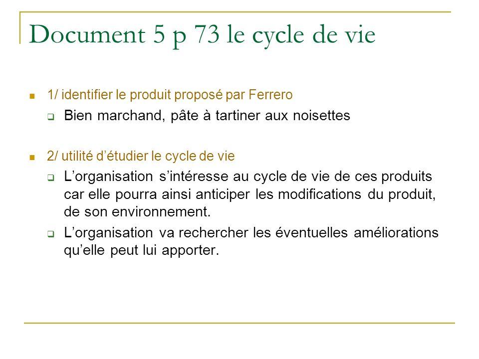 Document 5 p 73 le cycle de vie 1/ identifier le produit proposé par Ferrero Bien marchand, pâte à tartiner aux noisettes 2/ utilité détudier le cycle de vie Lorganisation sintéresse au cycle de vie de ces produits car elle pourra ainsi anticiper les modifications du produit, de son environnement.