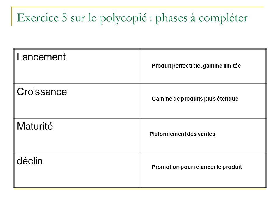 Exercice 5 sur le polycopié : phases à compléter Produit perfectible, gamme limitée Gamme de produits plus étendue Plafonnement des ventes Promotion p