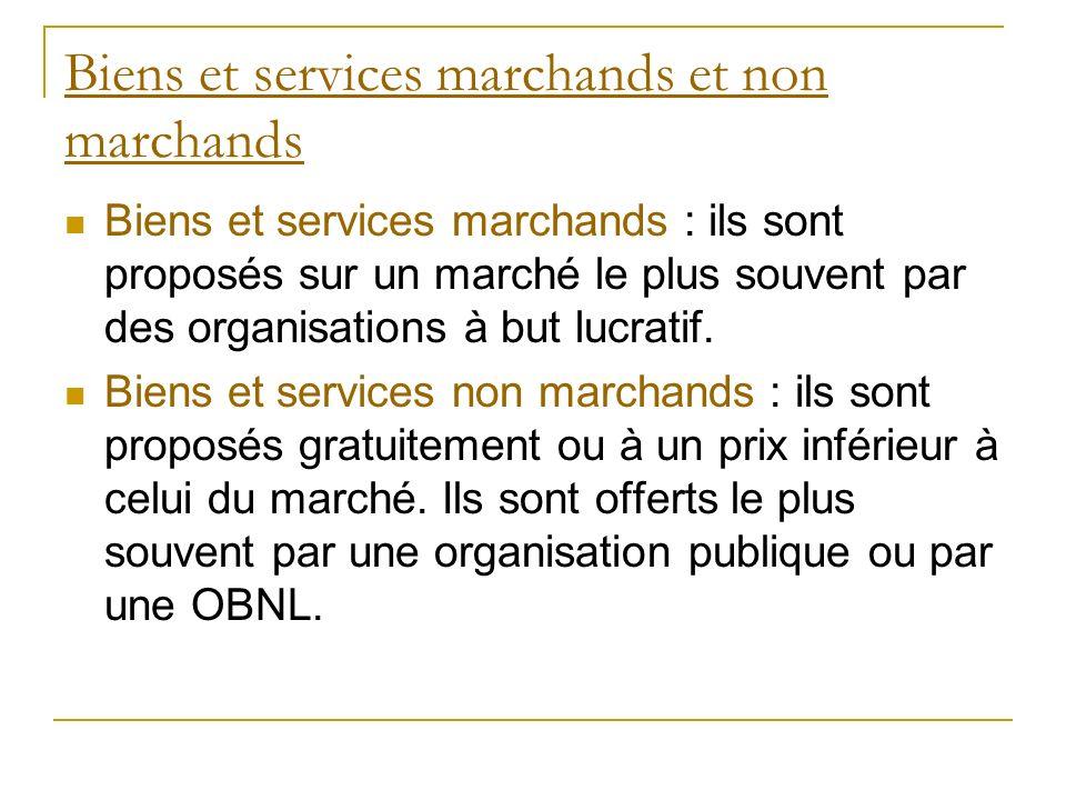Biens et services marchands et non marchands Biens et services marchands : ils sont proposés sur un marché le plus souvent par des organisations à but lucratif.