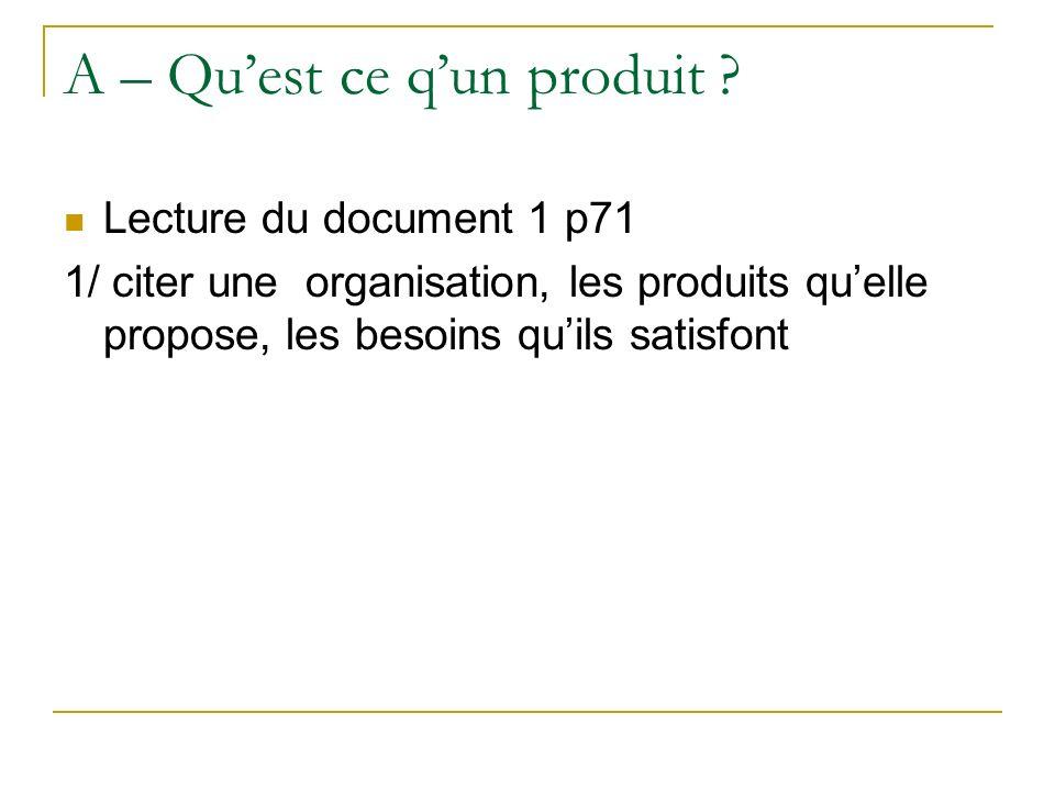 A – Quest ce qun produit ? Lecture du document 1 p71 1/ citer une organisation, les produits quelle propose, les besoins quils satisfont
