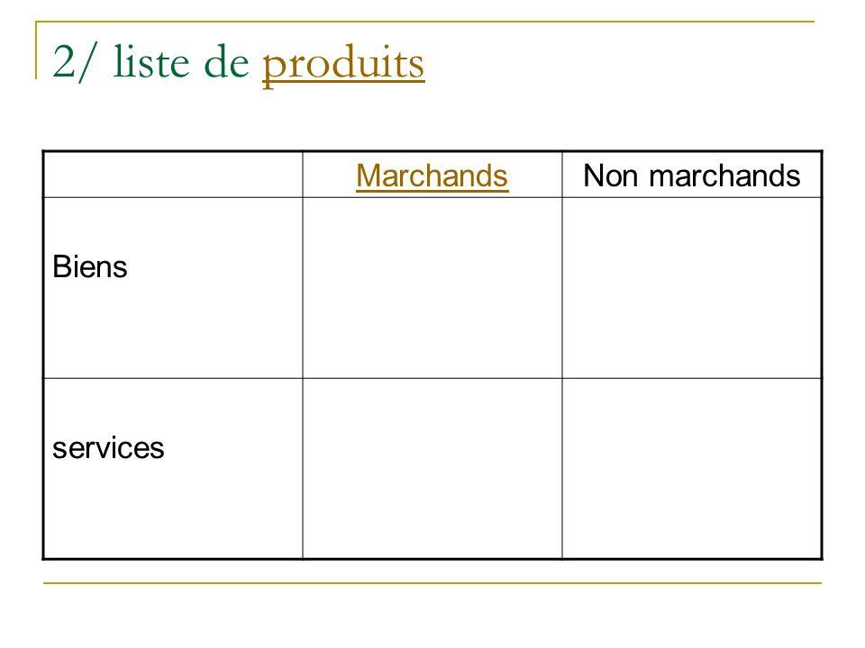 2/ liste de produitsproduits MarchandsNon marchands Biens services