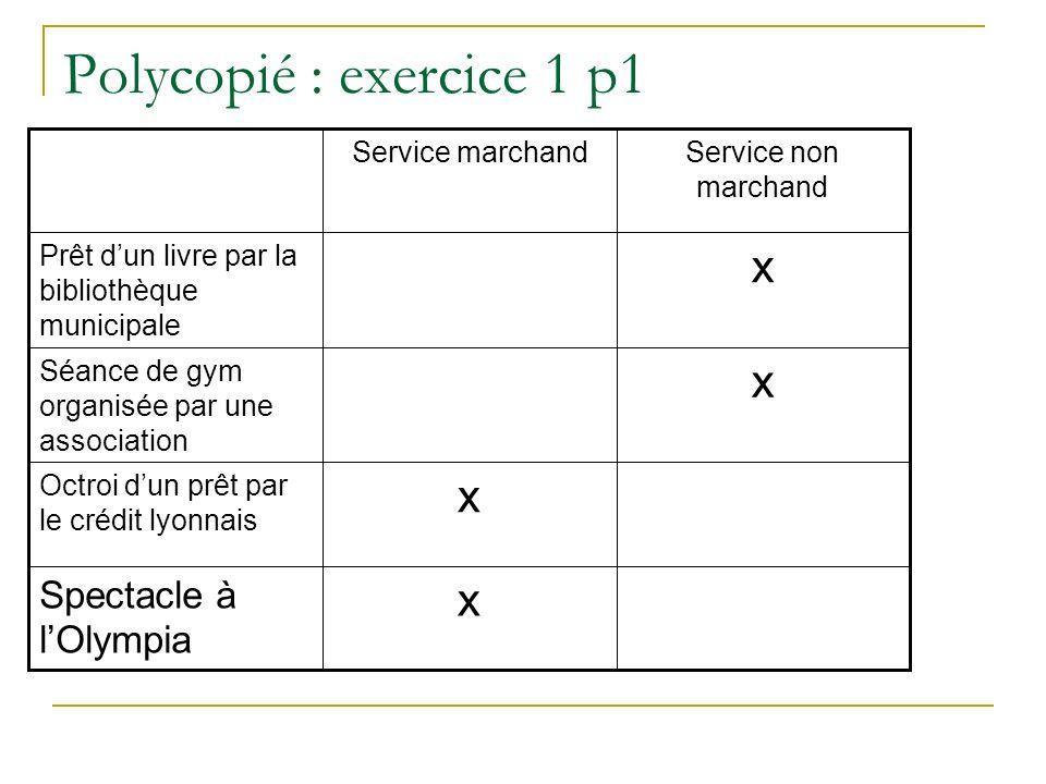 Polycopié : exercice 1 p1 x Spectacle à lOlympia x Octroi dun prêt par le crédit lyonnais x Séance de gym organisée par une association x Prêt dun liv