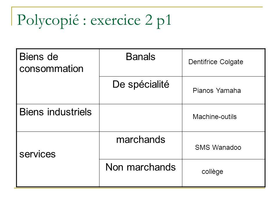Polycopié : exercice 2 p1 Dentifrice Colgate Pianos Yamaha Machine-outils SMS Wanadoo collège Biens de consommation Banals De spécialité Biens industr