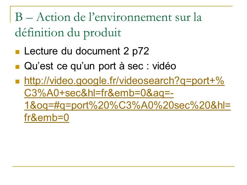 B – Action de lenvironnement sur la définition du produit Lecture du document 2 p72 Quest ce quun port à sec : vidéo http://video.google.fr/videosearch?q=port+% C3%A0+sec&hl=fr&emb=0&aq=- 1&oq=#q=port%20%C3%A0%20sec%20&hl= fr&emb=0 http://video.google.fr/videosearch?q=port+% C3%A0+sec&hl=fr&emb=0&aq=- 1&oq=#q=port%20%C3%A0%20sec%20&hl= fr&emb=0