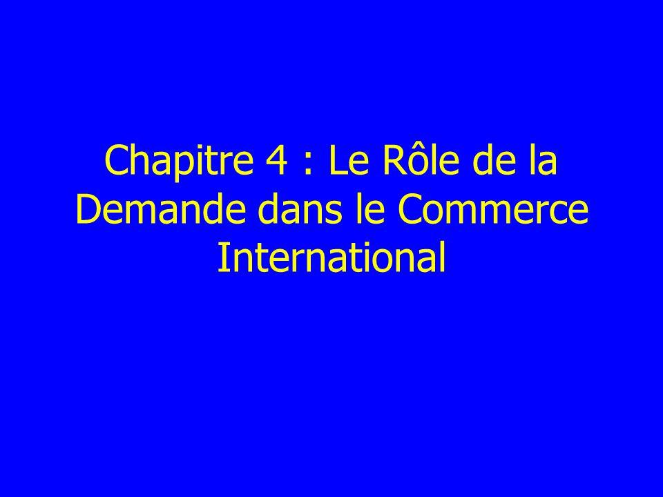 Chapitre 4 : Le Rôle de la Demande dans le Commerce International