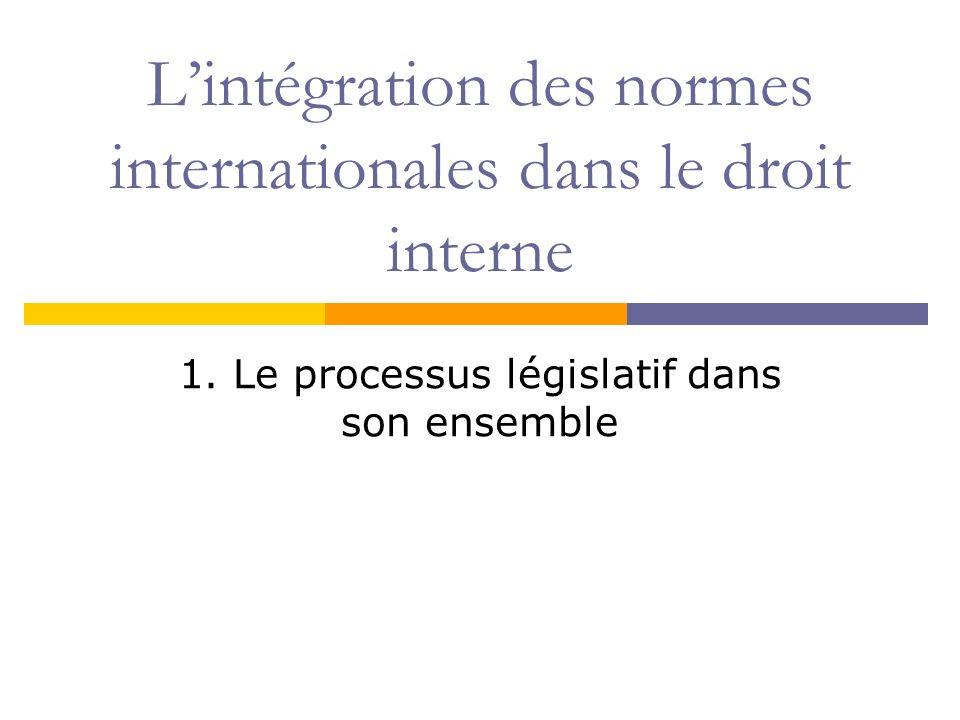 Lintégration des normes internationales dans le droit interne 1.