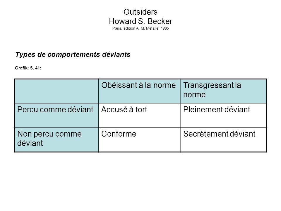 Outsiders Howard S. Becker Paris, édition A. M. Mètailé, 1985 Types de comportements déviants Grafik: S. 41: Obéissant à la normeTransgressant la norm