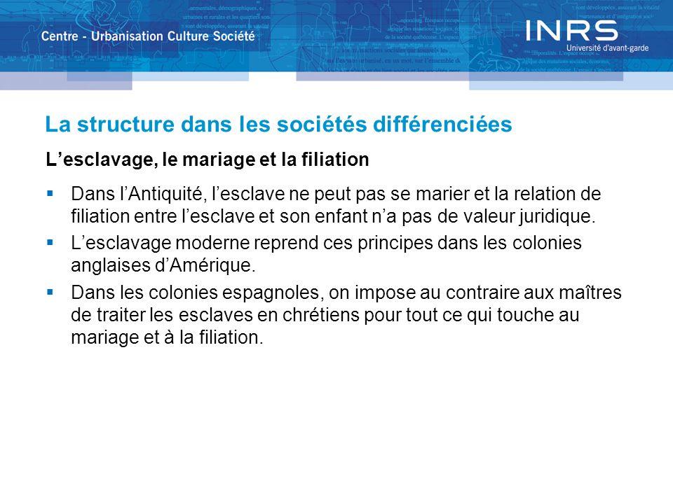La structure dans les sociétés différenciées Lesclavage, le mariage et la filiation Dans lAntiquité, lesclave ne peut pas se marier et la relation de