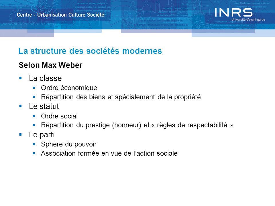 La structure des sociétés modernes Selon Max Weber La classe Ordre économique Répartition des biens et spécialement de la propriété Le statut Ordre so