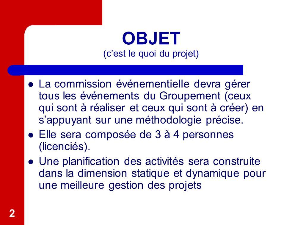 2 OBJET (cest le quoi du projet) La commission événementielle devra gérer tous les événements du Groupement (ceux qui sont à réaliser et ceux qui sont à créer) en sappuyant sur une méthodologie précise.