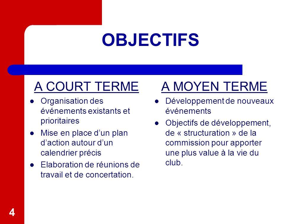 4 OBJECTIFS A COURT TERME Organisation des événements existants et prioritaires Mise en place dun plan daction autour dun calendrier précis Elaboration de réunions de travail et de concertation.