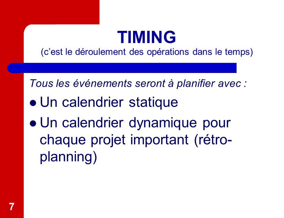 7 TIMING (cest le déroulement des opérations dans le temps) Tous les événements seront à planifier avec : Un calendrier statique Un calendrier dynamique pour chaque projet important (rétro- planning)