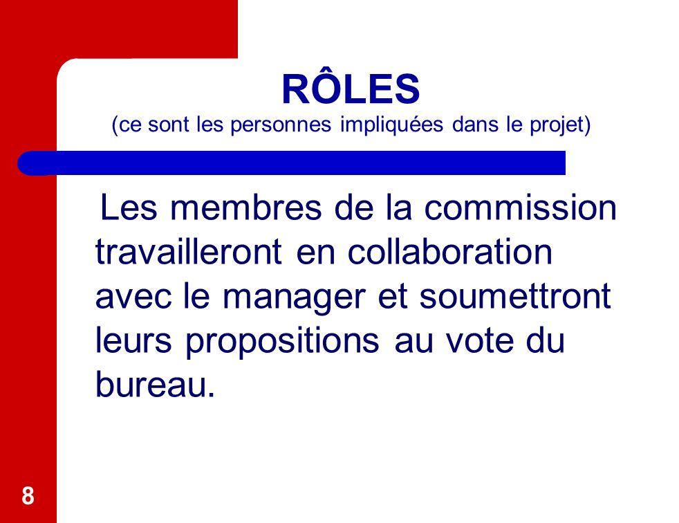 8 RÔLES (ce sont les personnes impliquées dans le projet) Les membres de la commission travailleront en collaboration avec le manager et soumettront leurs propositions au vote du bureau.