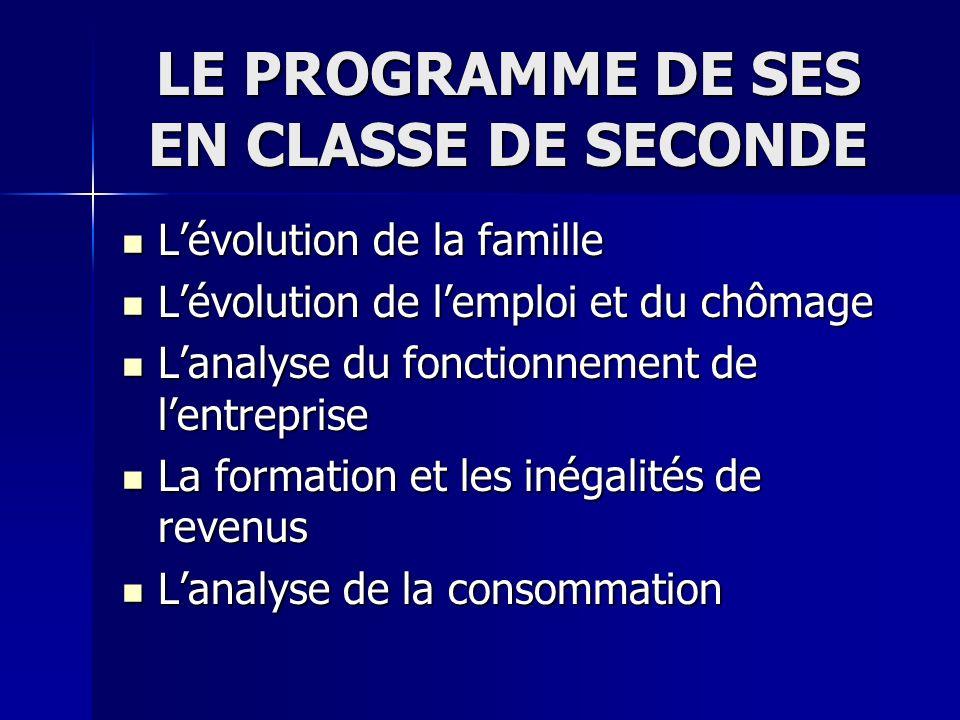 LE PROGRAMME DE SES EN CLASSE DE SECONDE Lévolution de la famille Lévolution de la famille Lévolution de lemploi et du chômage Lévolution de lemploi e