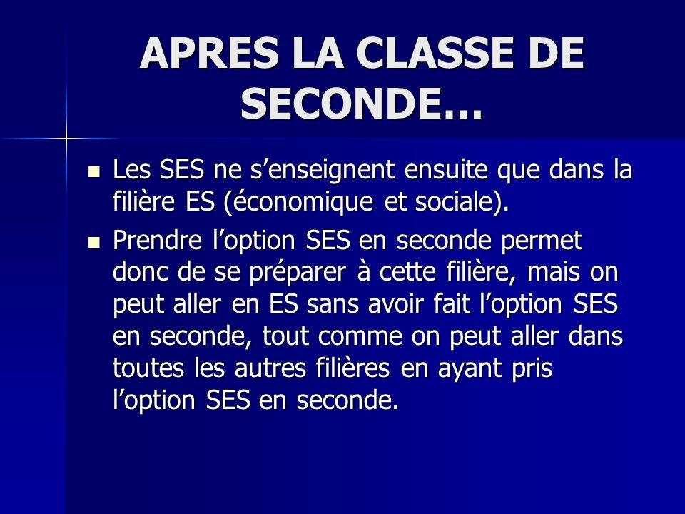 APRES LA CLASSE DE SECONDE… Les SES ne senseignent ensuite que dans la filière ES (économique et sociale). Les SES ne senseignent ensuite que dans la