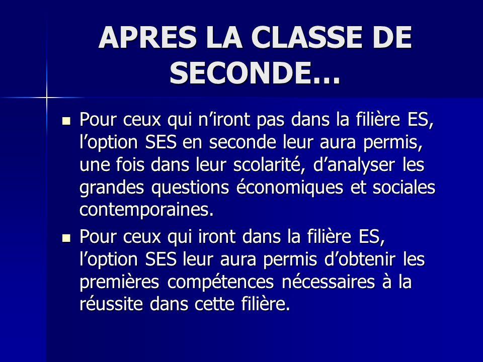 APRES LA CLASSE DE SECONDE… Pour ceux qui niront pas dans la filière ES, loption SES en seconde leur aura permis, une fois dans leur scolarité, danaly