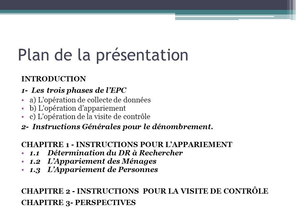 Plan de la présentation INTRODUCTION 1- Les trois phases de lEPC a) L opération de collecte de données b) L opération dappariement c) L opération de la visite de contrôle 2- Instructions Générales pour le dénombrement.