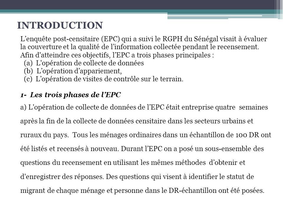INTRODUCTION Lenquête post-censitaire (EPC) qui a suivi le RGPH du Sénégal visait à évaluer la couverture et la qualité de linformation collectée pendant le recensement.