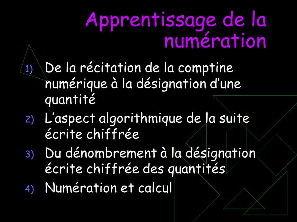 Apprentissage de la numération 1) De la récitation de la comptine numérique à la désignation dune quantité 2) Laspect algorithmique de la suite écrite