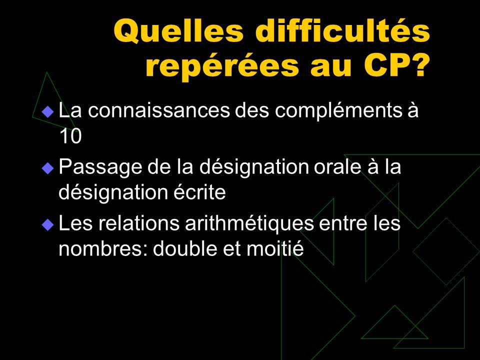 Quelles difficultés repérées au CP? La connaissances des compléments à 10 Passage de la désignation orale à la désignation écrite Les relations arithm